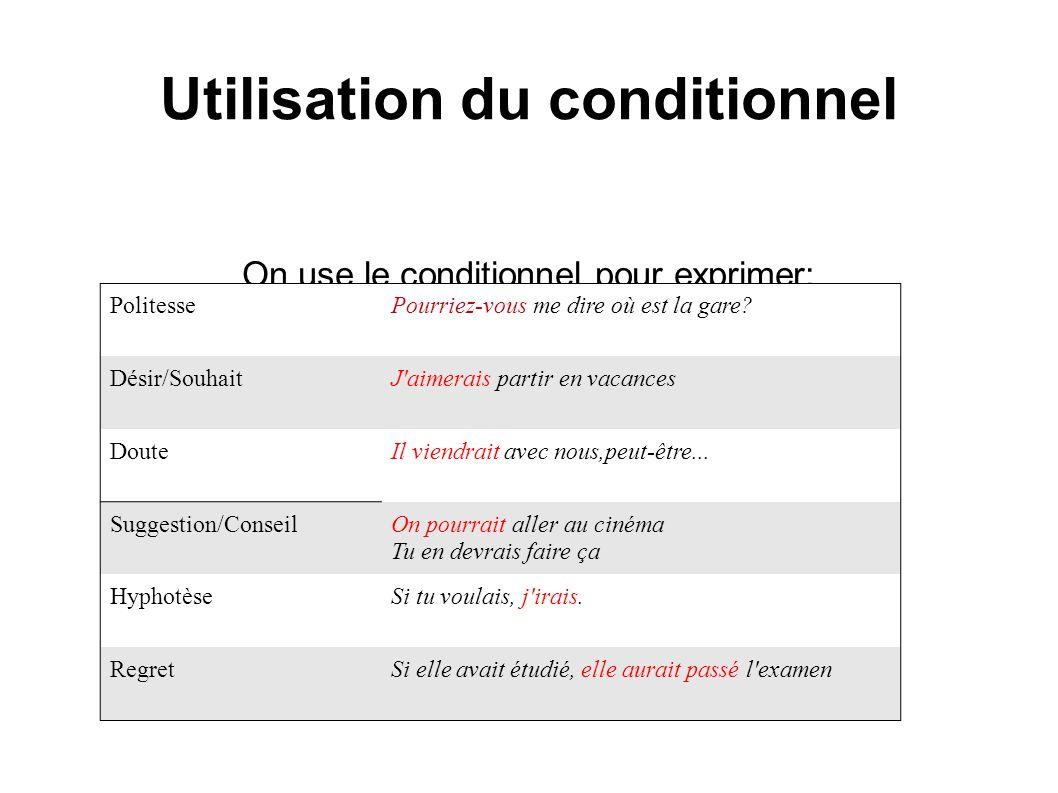 Utilisation du conditionnel On use le conditionnel pour exprimer: PolitessePourriez-vous me dire où est la gare? Désir/SouhaitJ'aimerais partir en vac