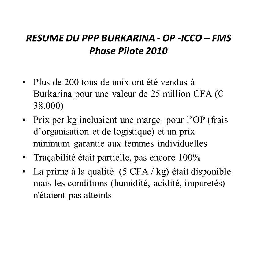 RESUME DU PPP BURKARINA - OP -ICCO – FMS Phase Pilote 2010 Plus de 200 tons de noix ont été vendus à Burkarina pour une valeur de 25 million CFA ( 38.