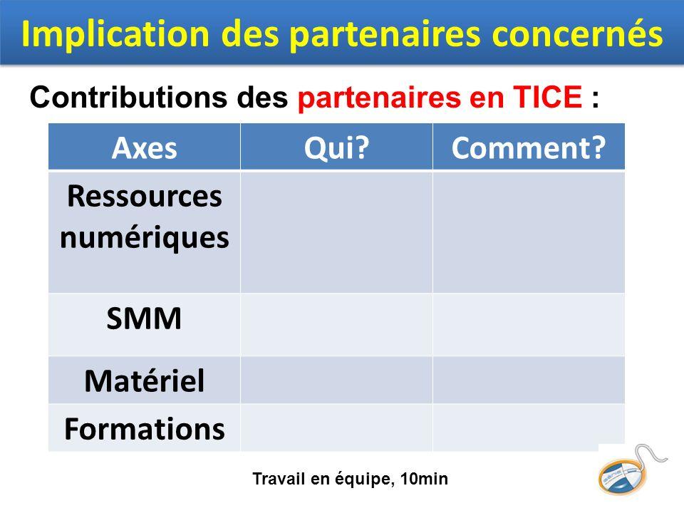 Implication des partenaires concernés Travail en équipe, 10min Contributions des partenaires en TICE : AxesQui Comment.