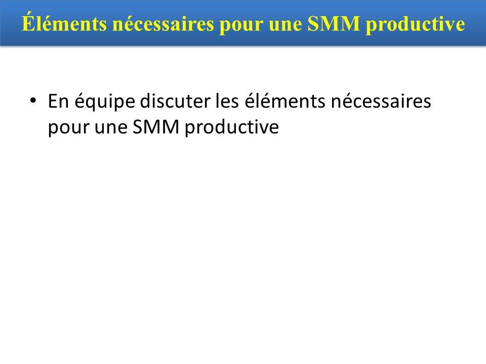En équipe discuter les éléments nécessaires pour une SMM productive Éléments nécessaires pour une SMM productive