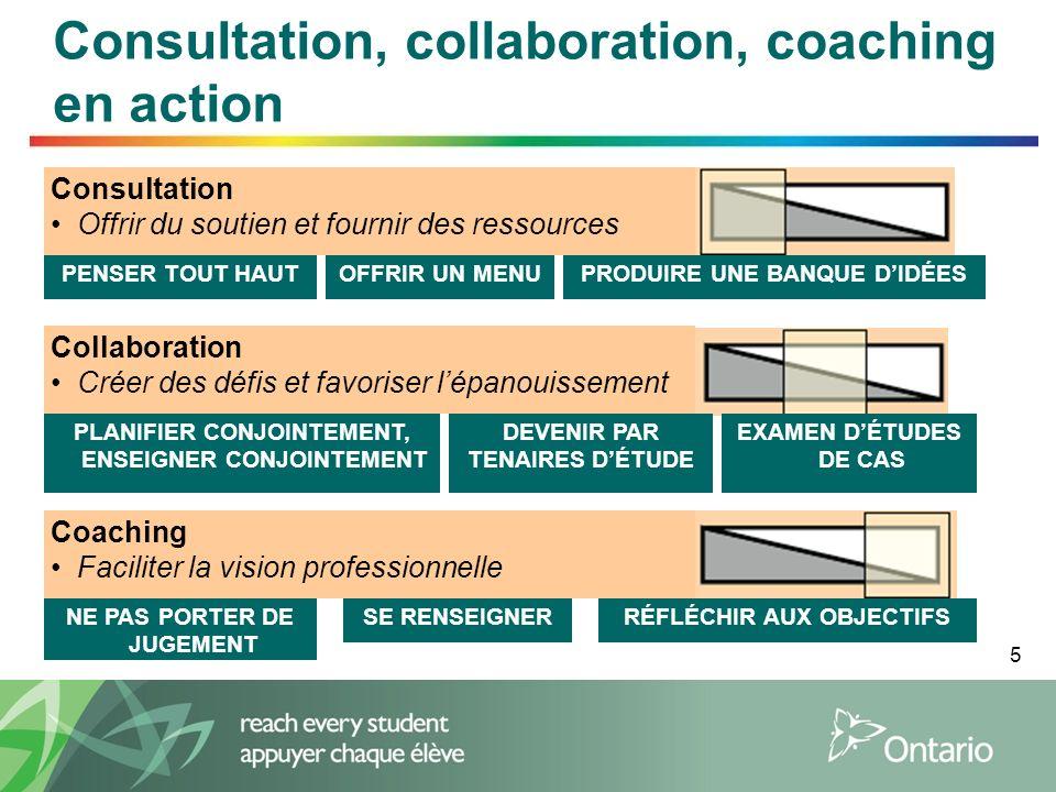 5 Consultation, collaboration, coaching en action Consultation Offrir du soutien et fournir des ressources PENSER TOUT HAUTOFFRIR UN MENUPRODUIRE UNE