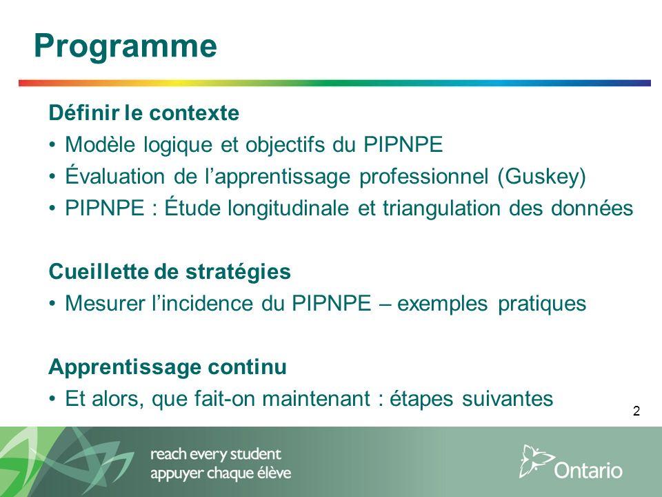 2 Programme Définir le contexte Modèle logique et objectifs du PIPNPE Évaluation de lapprentissage professionnel (Guskey) PIPNPE : Étude longitudinale et triangulation des données Cueillette de stratégies Mesurer lincidence du PIPNPE – exemples pratiques Apprentissage continu Et alors, que fait-on maintenant : étapes suivantes