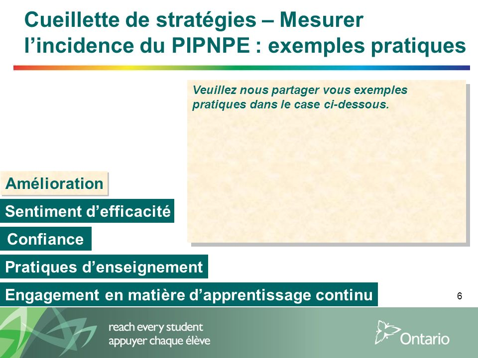 6 Cueillette de stratégies – Mesurer lincidence du PIPNPE : exemples pratiques Veuillez nous partager vous exemples pratiques dans le case ci-dessous.