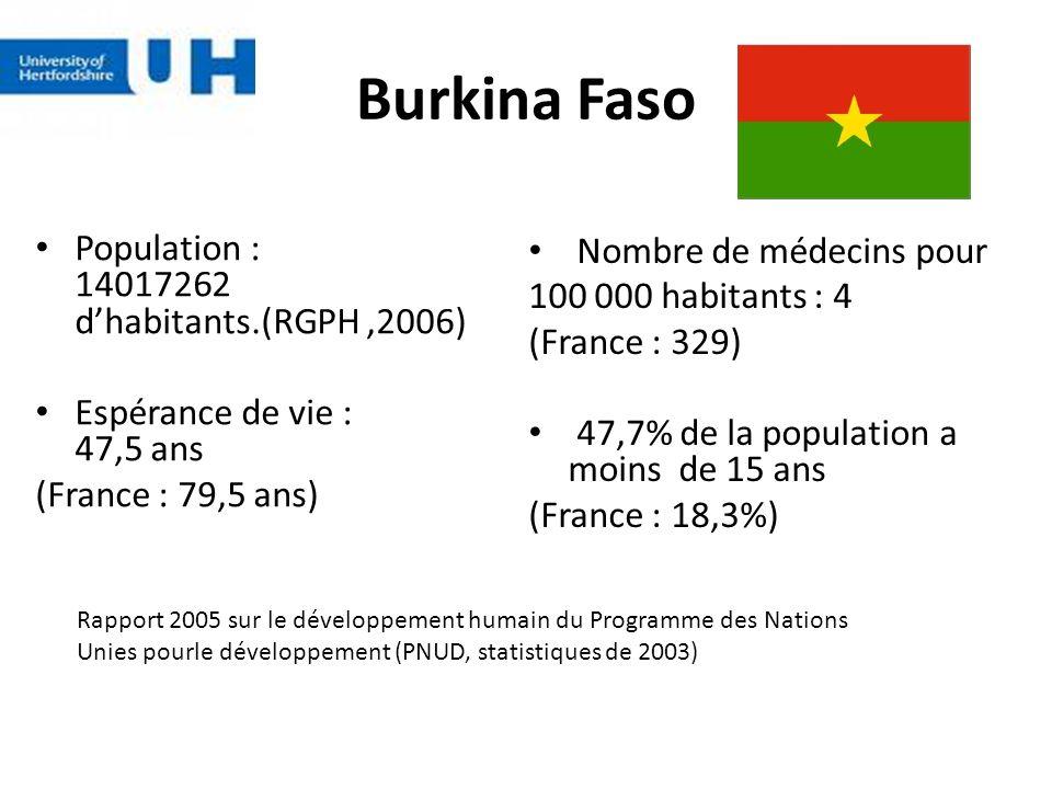 Burkina Faso Population : 14017262 dhabitants.(RGPH,2006) Espérance de vie : 47,5 ans (France : 79,5 ans) Nombre de médecins pour 100 000 habitants :