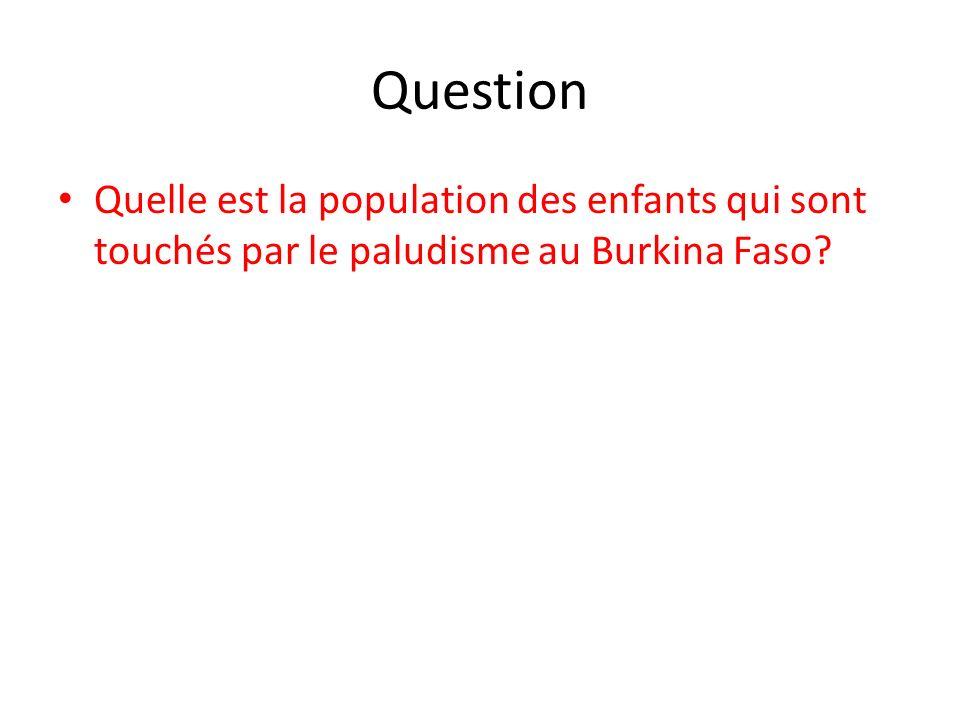 Question Quelle est la population des enfants qui sont touchés par le paludisme au Burkina Faso?