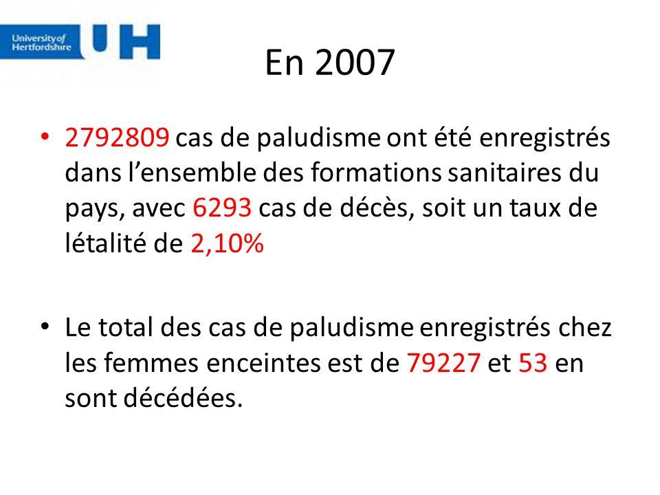 En 2007 2792809 cas de paludisme ont été enregistrés dans lensemble des formations sanitaires du pays, avec 6293 cas de décès, soit un taux de létalit