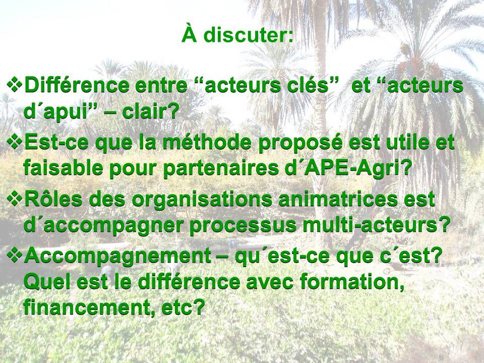À discuter: Différence entre acteurs clés et acteurs d´apui – clair? Est-ce que la méthode proposé est utile et faisable pour partenaires d´APE-Agri?