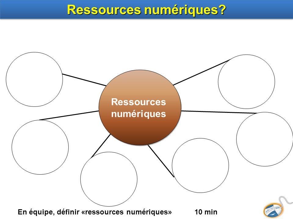 Ressources numériques En équipe, définir «ressources numériques» 10 min Ressources numériques?