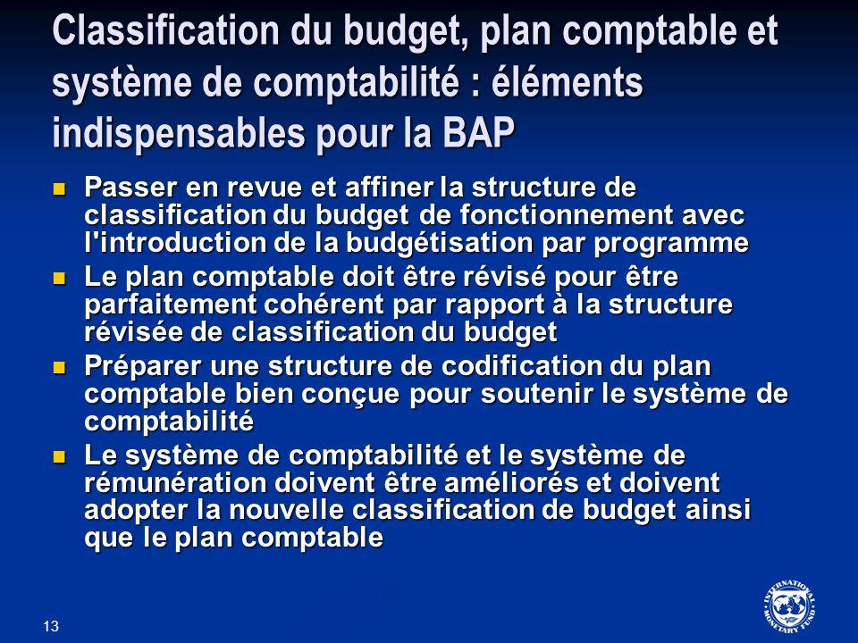 13 Classification du budget, plan comptable et système de comptabilité : éléments indispensables pour la BAP Passer en revue et affiner la structure d