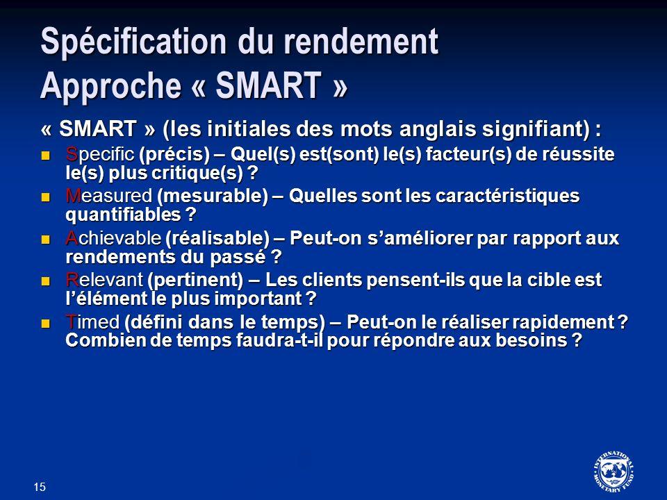 15 Spécification du rendement Approche « SMART » « SMART » (les initiales des mots anglais signifiant) : Specific (précis) – Quel(s) est(sont) le(s) f