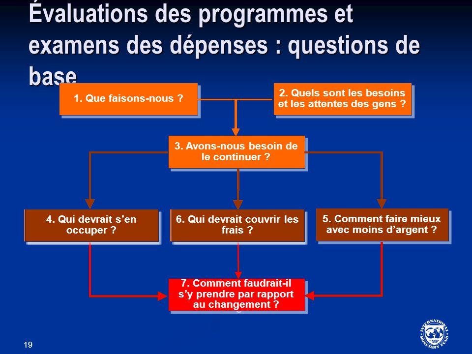 19 Évaluations des programmes et examens des dépenses : questions de base 1. Que faisons-nous ? 2. Quels sont les besoins et les attentes des gens ? 4