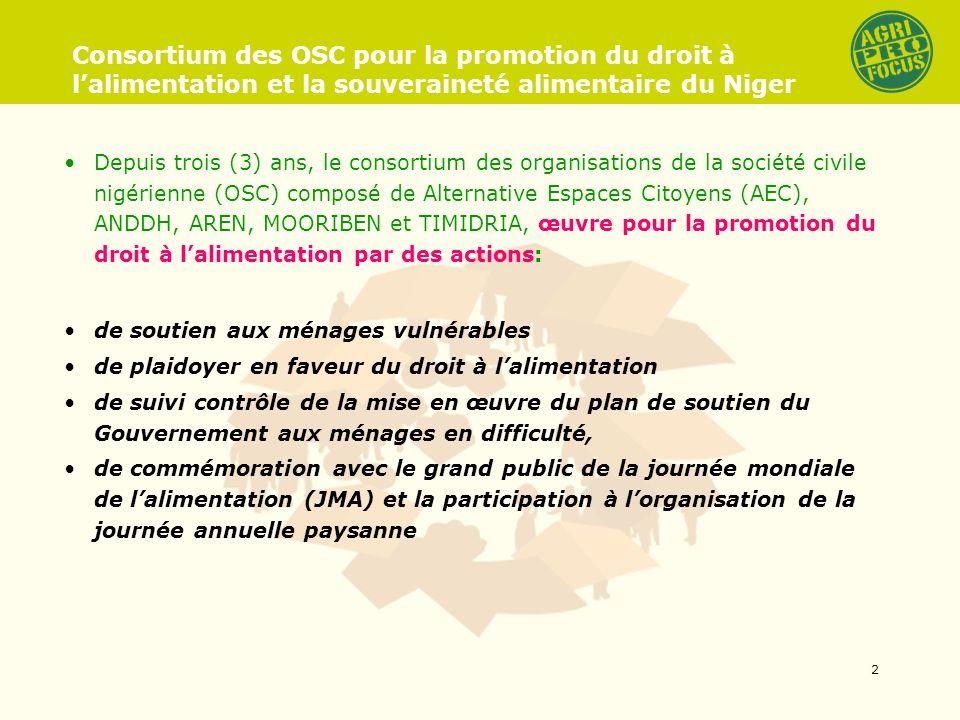 Consortium des OSC pour la promotion du droit à lalimentation et la souveraineté alimentaire du Niger Depuis trois (3) ans, le consortium des organisations de la société civile nigérienne (OSC) composé de Alternative Espaces Citoyens (AEC), ANDDH, AREN, MOORIBEN et TIMIDRIA, œuvre pour la promotion du droit à lalimentation par des actions: de soutien aux ménages vulnérables de plaidoyer en faveur du droit à lalimentation de suivi contrôle de la mise en œuvre du plan de soutien du Gouvernement aux ménages en difficulté, de commémoration avec le grand public de la journée mondiale de lalimentation (JMA) et la participation à lorganisation de la journée annuelle paysanne 2