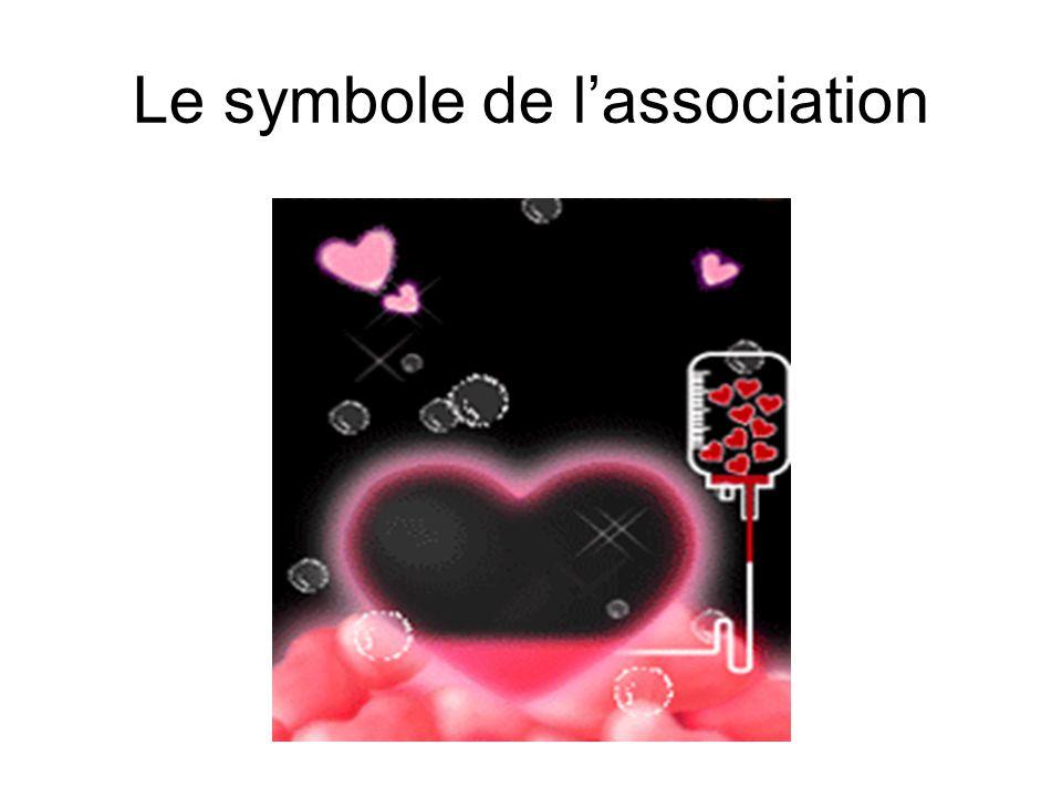 Le symbole de lassociation