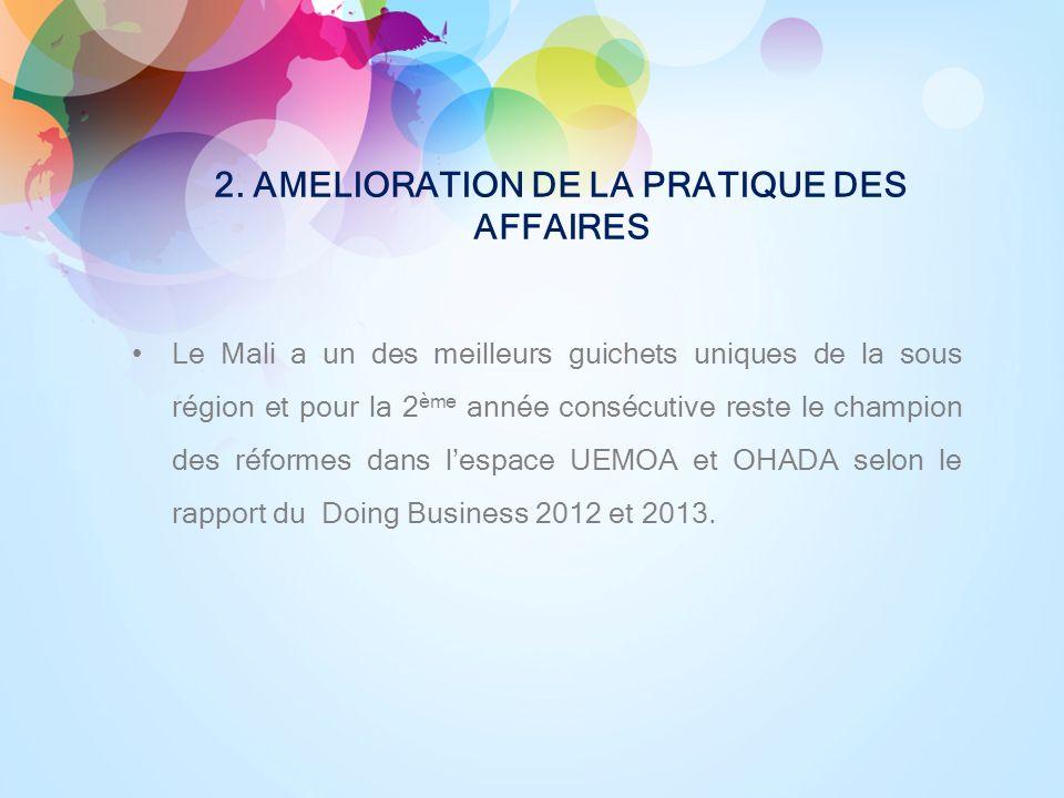 2.AMELIORATION DE LA PRATIQUE DES AFFAIRES B.