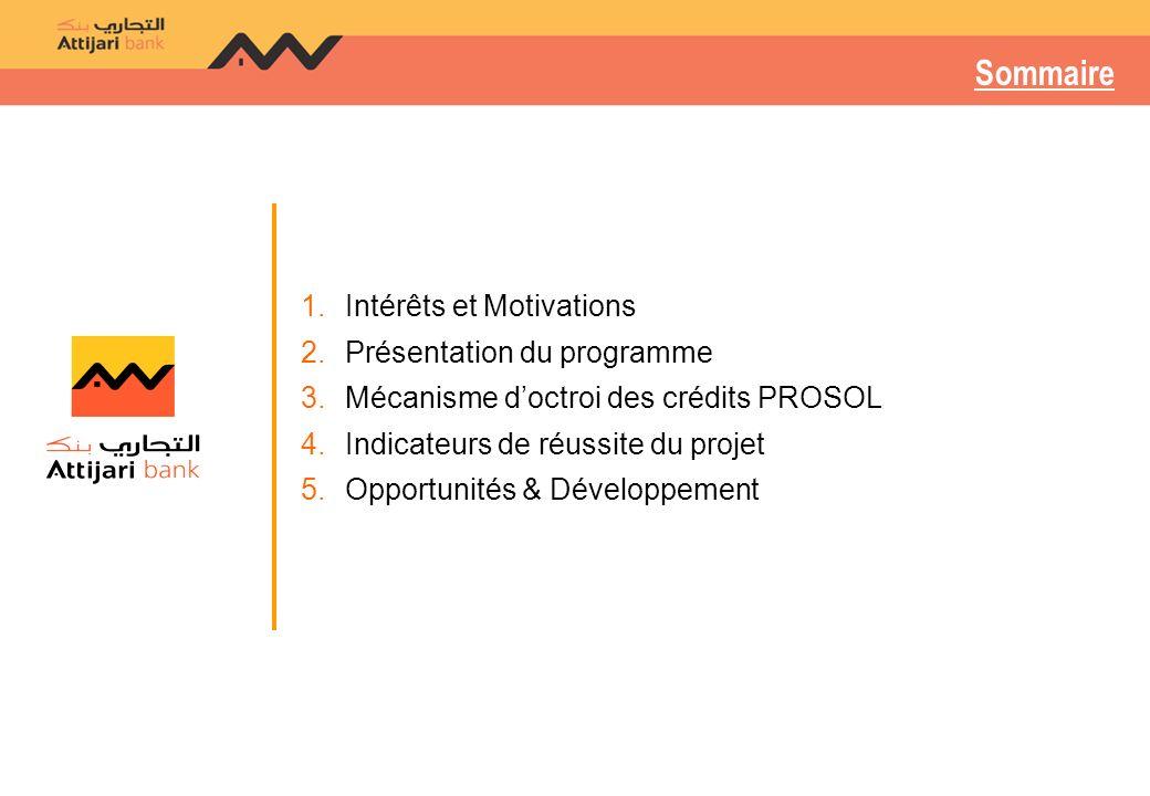 Sommaire 1.Intérêts et Motivations 2.Présentation du programme 3.Mécanisme doctroi des crédits PROSOL 4.Indicateurs de réussite du projet 5.Opportunités & Développement