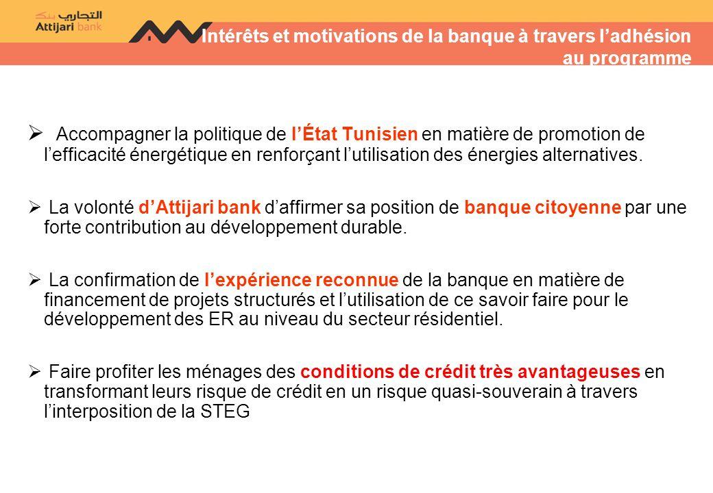 Intérêts et motivations de la banque à travers ladhésion au programme Accompagner la politique de lÉtat Tunisien en matière de promotion de lefficacité énergétique en renforçant lutilisation des énergies alternatives.