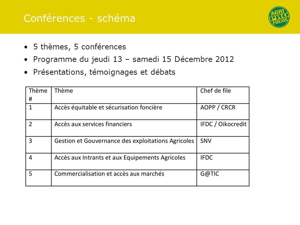 Conférences - schéma 5 thèmes, 5 conférences Programme du jeudi 13 – samedi 15 Décembre 2012 Présentations, témoignages et débats