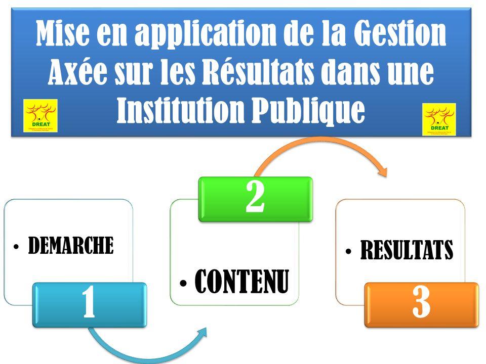 Mise en application de la Gestion Axée sur les Résultats dans une Institution Publique DEMARCHE 1 CONTENU 2 RESULTATS 3