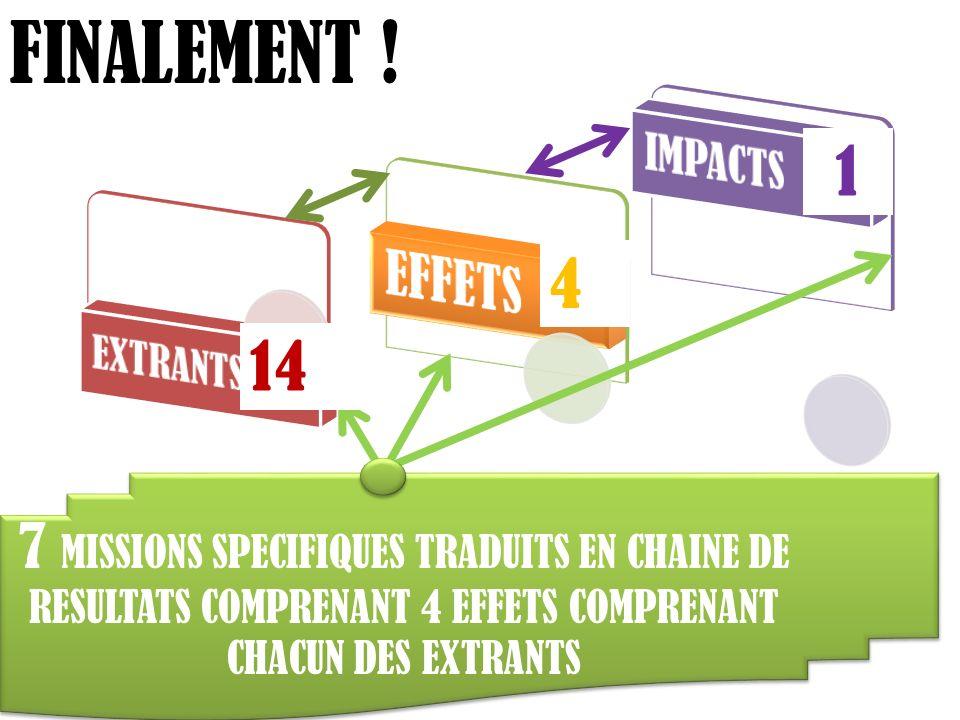 7 MISSIONS SPECIFIQUES TRADUITS EN CHAINE DE RESULTATS COMPRENANT 4 EFFETS COMPRENANT CHACUN DES EXTRANTS FINALEMENT .