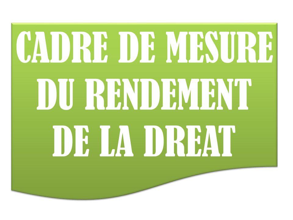CADRE DE MESURE DU RENDEMENT DE LA DREAT