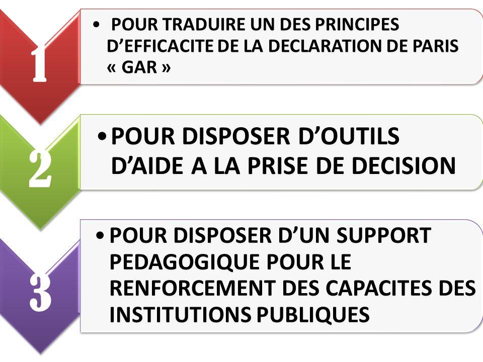 1 POUR TRADUIRE UN DES PRINCIPES DEFFICACITE DE LA DECLARATION DE PARIS « GAR » 2 POUR DISPOSER DOUTILS DAIDE A LA PRISE DE DECISION 3 POUR DISPOSER DUN SUPPORT PEDAGOGIQUE POUR LE RENFORCEMENT DES CAPACITES DES INSTITUTIONS PUBLIQUES