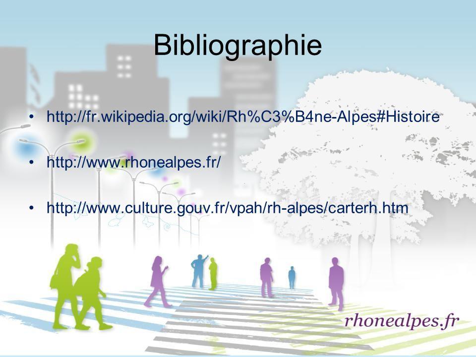 Bibliographie http://fr.wikipedia.org/wiki/Rh%C3%B4ne-Alpes#Histoire http://www.rhonealpes.fr/ http://www.culture.gouv.fr/vpah/rh-alpes/carterh.htm