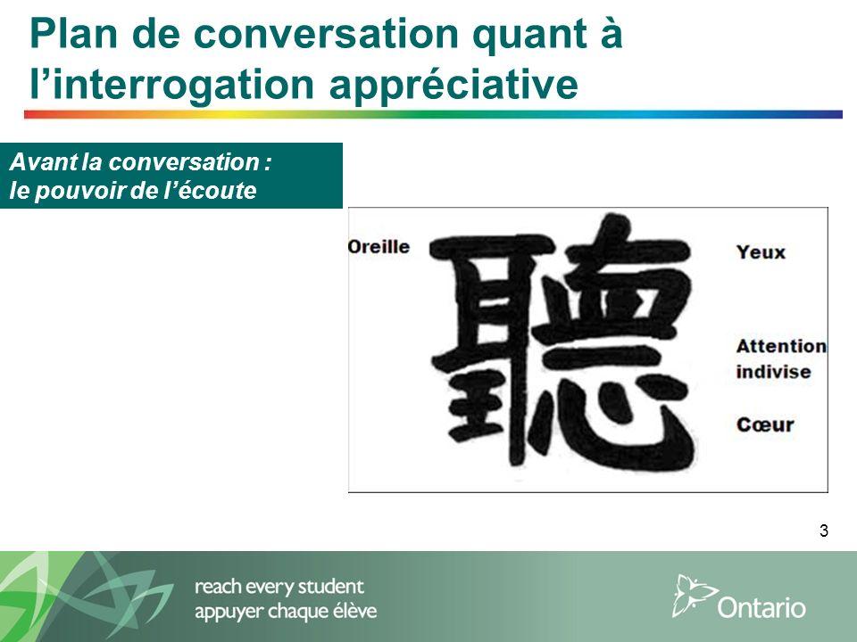 3 Plan de conversation quant à linterrogation appréciative Avant la conversation : le pouvoir de lécoute