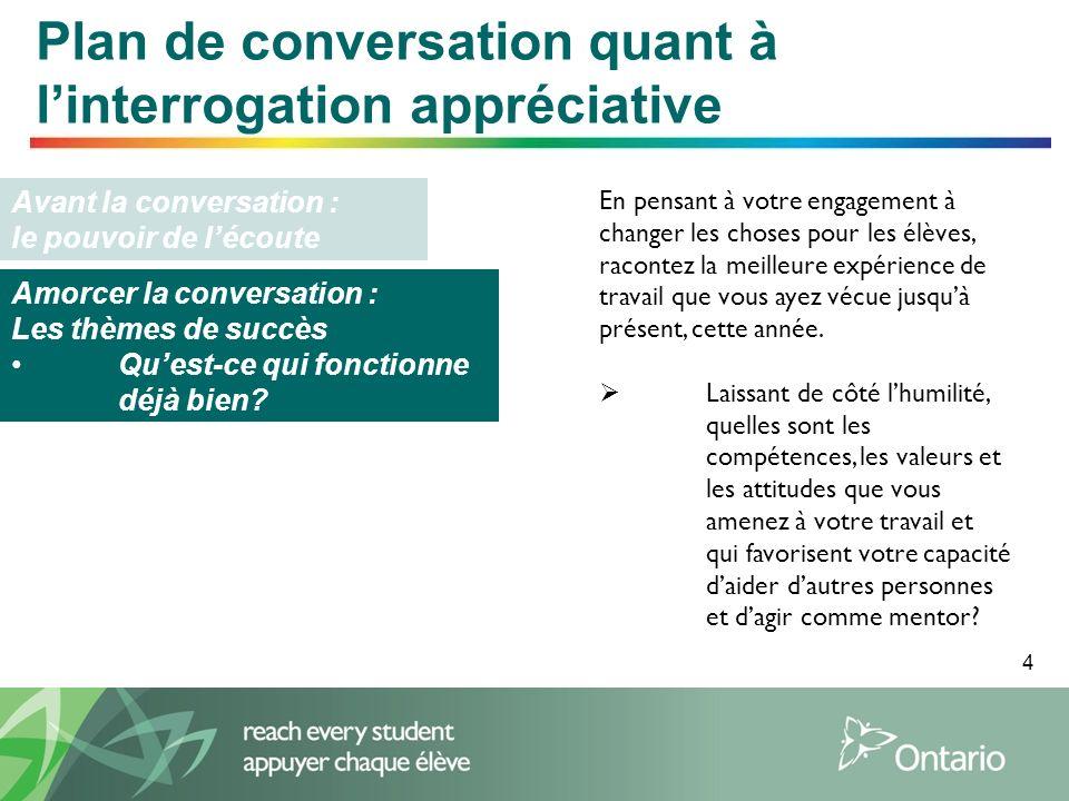 4 Avant la conversation : le pouvoir de lécoute Amorcer la conversation : Les thèmes de succès Quest-ce qui fonctionne déjà bien? En pensant à votre e