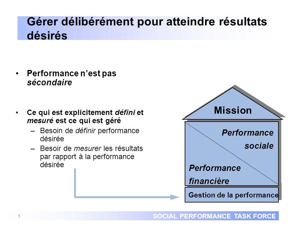 SOCIAL PERFORMANCE TASK FORCE Dimensions de la performance sociale BUT ET DESSEIN Quelle est la mission de linstitution.