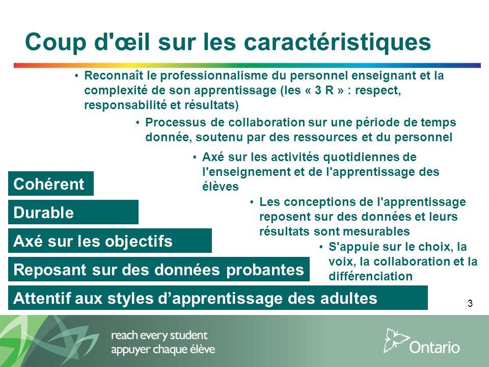 3 Coup d'œil sur les caractéristiques Reconnaît le professionnalisme du personnel enseignant et la complexité de son apprentissage (les « 3 R » : resp