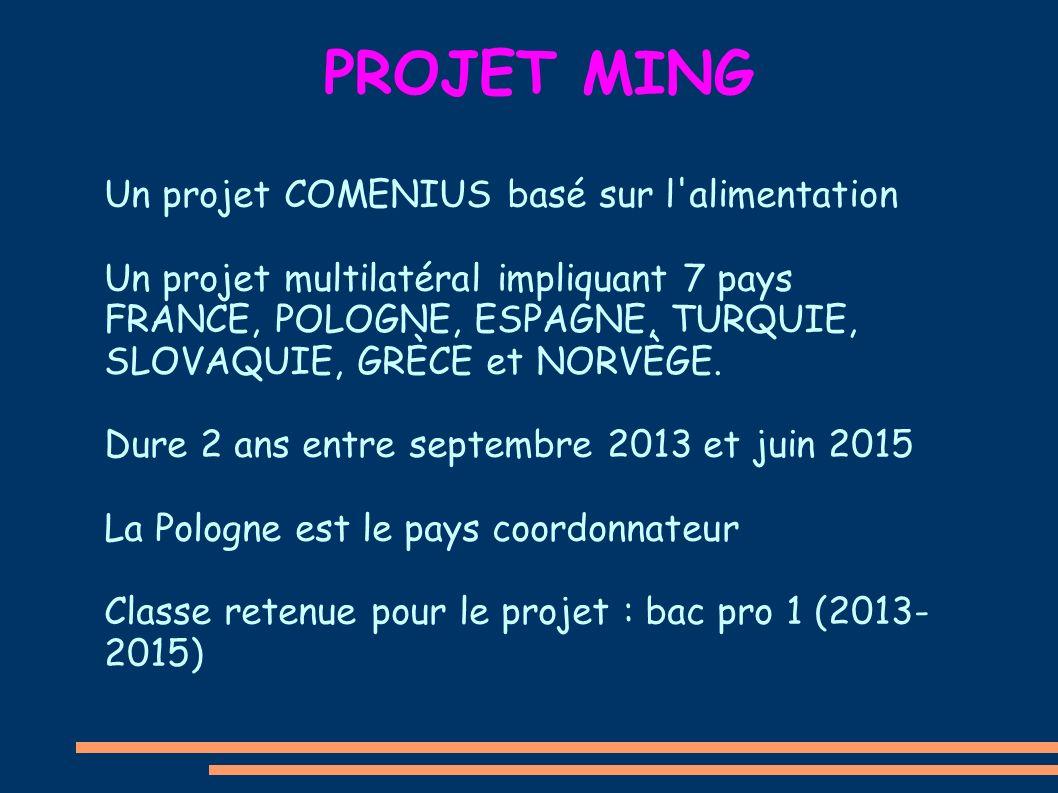 PROJET MING Un projet COMENIUS basé sur l alimentation Un projet multilatéral impliquant 7 pays FRANCE, POLOGNE, ESPAGNE, TURQUIE, SLOVAQUIE, GRÈCE et NORVÈGE.