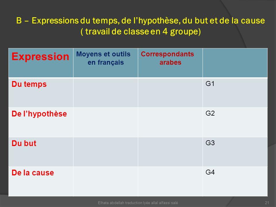 B – Expressions du temps, de lhypothèse, du but et de la cause ( travail de classe en 4 groupe) Expression Moyens et outils en français Correspondants
