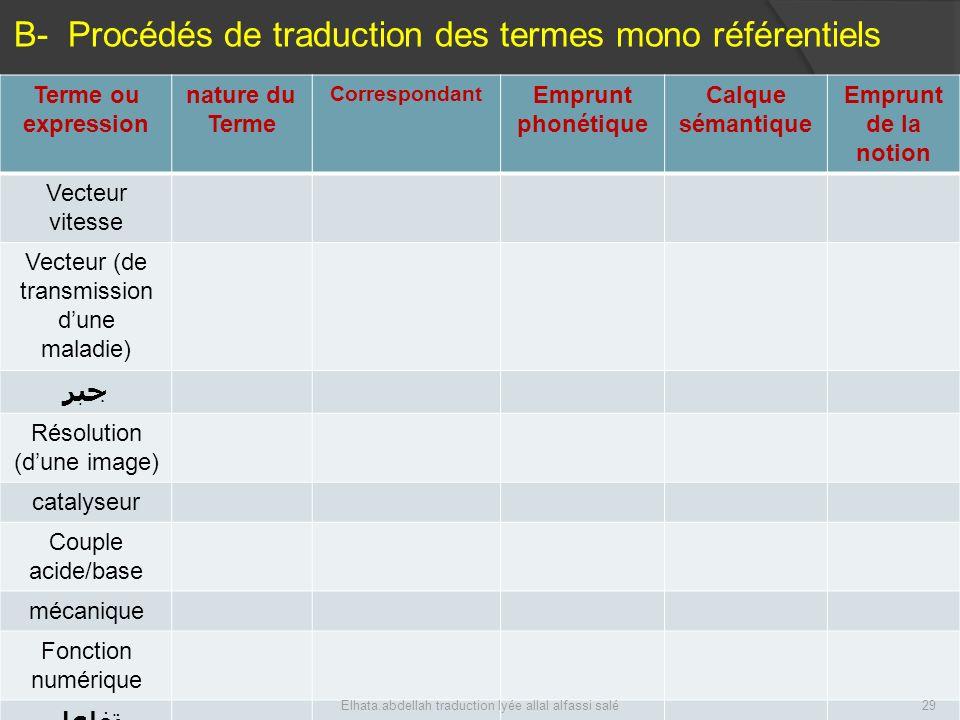 B- Procédés de traduction des termes mono référentiels Terme ou expression nature du Terme Correspondant Emprunt phonétique Calque sémantique Emprunt