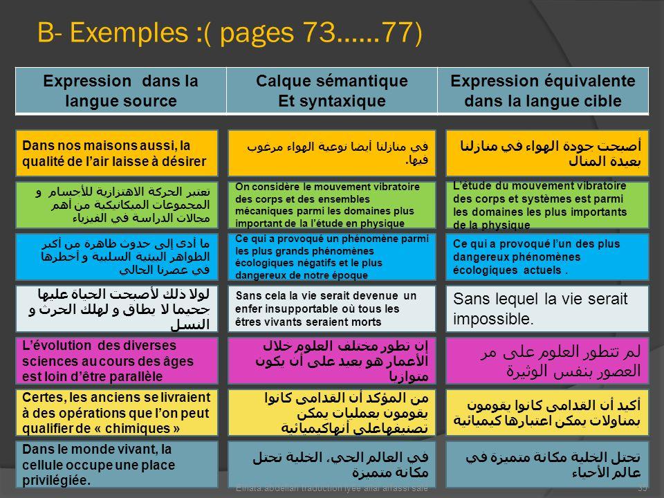 B- Exemples :( pages 73……77) Expression dans la langue source Calque sémantique Et syntaxique Expression équivalente dans la langue cible Dans nos mai