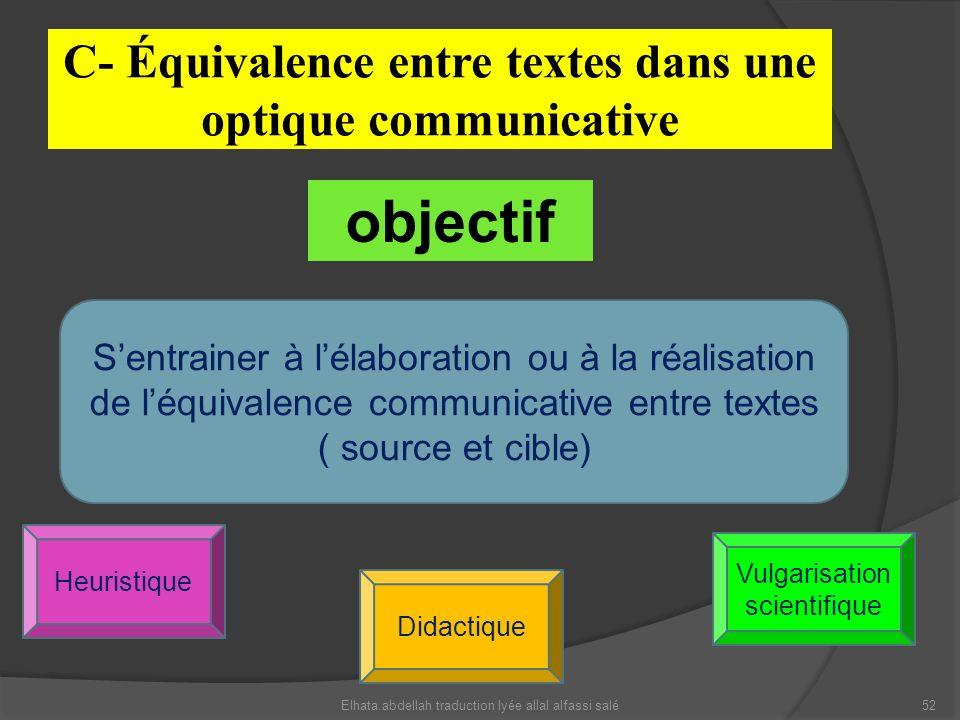 C- Équivalence entre textes dans une optique communicative objectif Sentrainer à lélaboration ou à la réalisation de léquivalence communicative entre