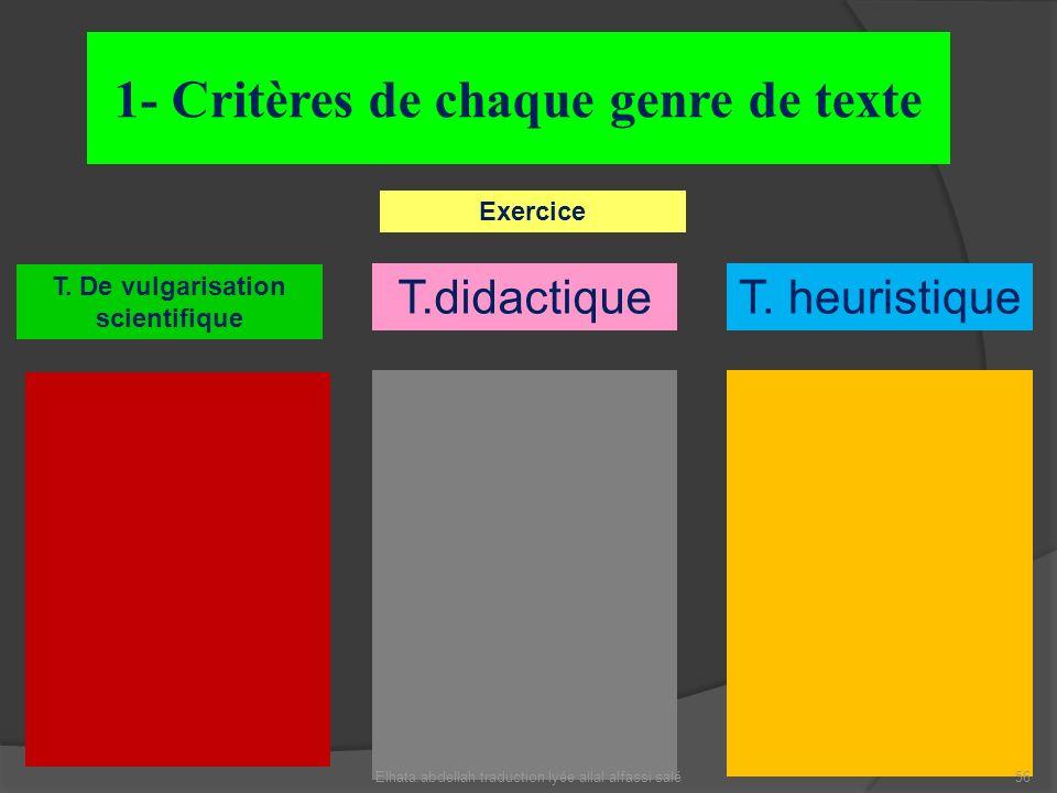 1- Critères de chaque genre de texte T. heuristiqueT.didactique T. De vulgarisation scientifique Exercice 56Elhata.abdellah traduction lyée allal alfa