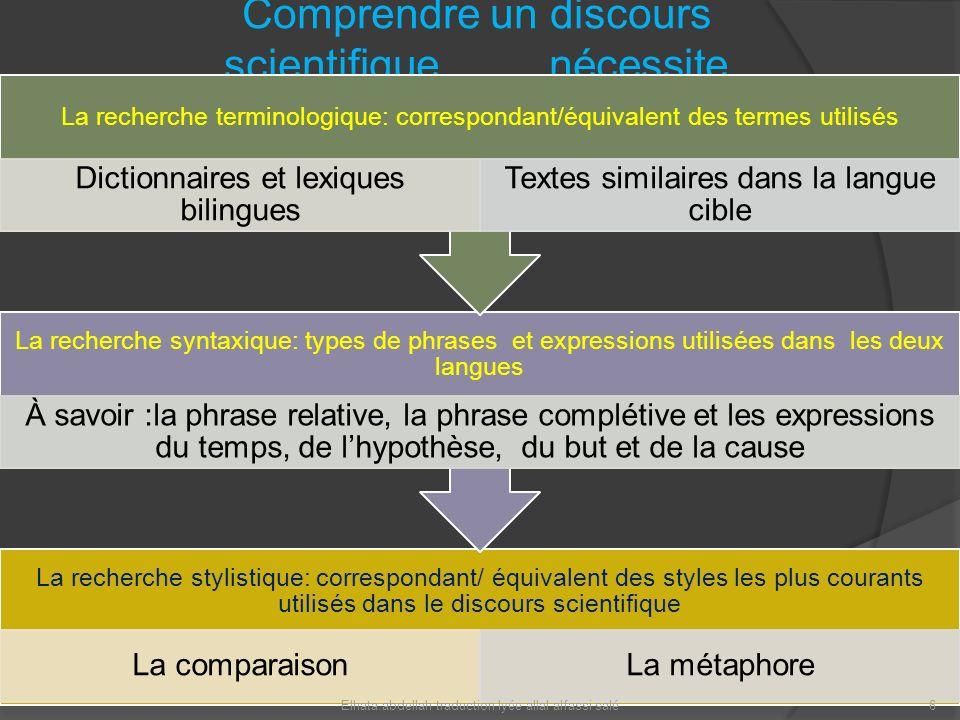Comprendre un discours scientifique……..nécessite La recherche stylistique: correspondant/ équivalent des styles les plus courants utilisés dans le dis