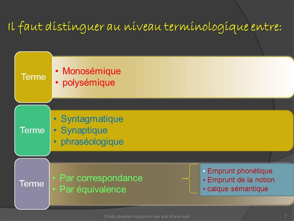 Il faut distinguer au niveau terminologique entre: Monosémique polysémique Terme Syntagmatique Synaptique phraséologique Terme Par correspondance Par