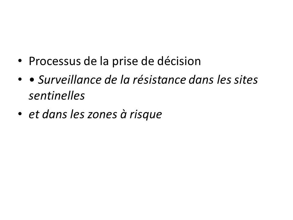 Processus de la prise de décision Surveillance de la résistance dans les sites sentinelles et dans les zones à risque