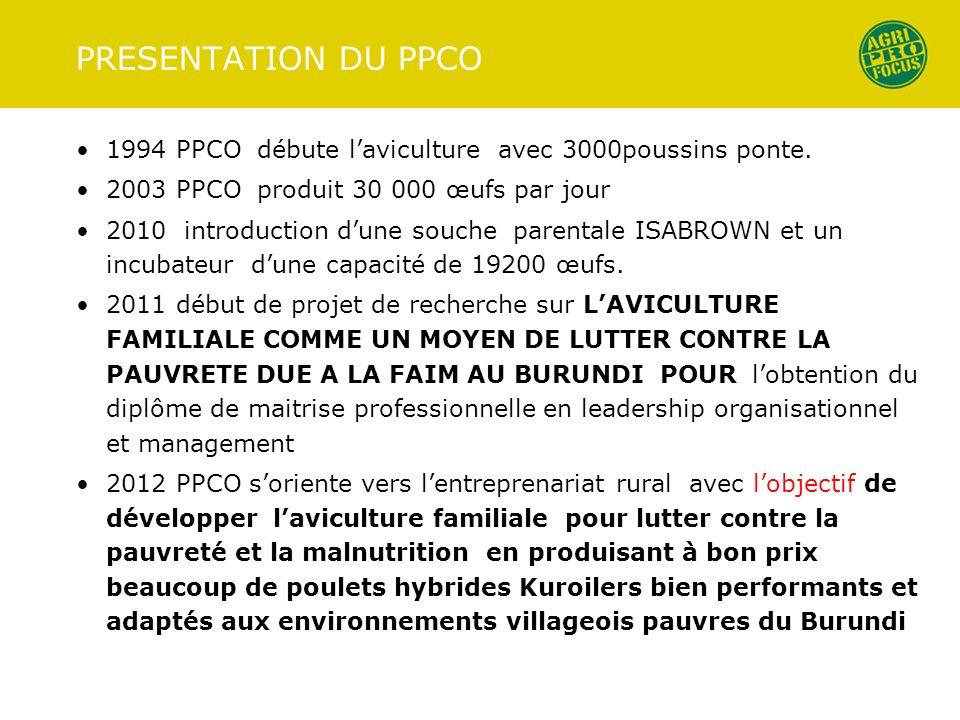 PRESENTATION DU PPCO 1994 PPCO débute laviculture avec 3000poussins ponte. 2003 PPCO produit 30 000 œufs par jour 2010 introduction dune souche parent