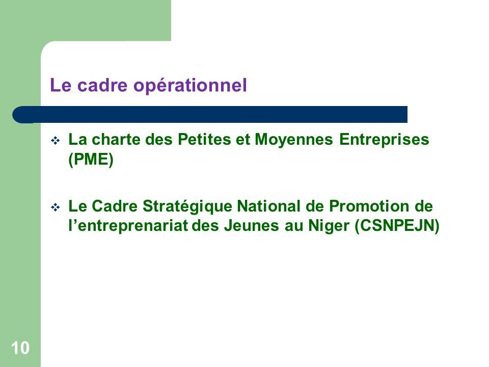 Le cadre opérationnel La charte des Petites et Moyennes Entreprises (PME) Le Cadre Stratégique National de Promotion de lentreprenariat des Jeunes au
