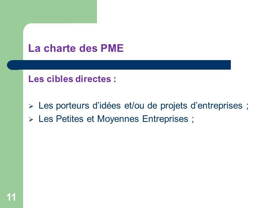 La charte des PME Les cibles directes : Les porteurs didées et/ou de projets dentreprises ; Les Petites et Moyennes Entreprises ; 11
