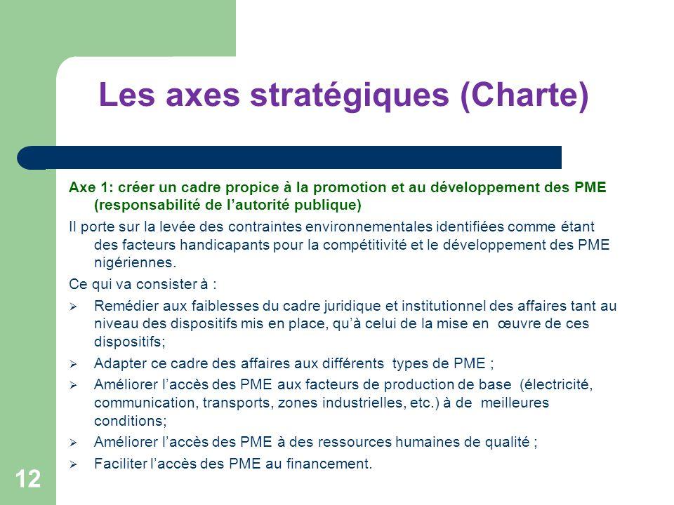 Les axes stratégiques (Charte) Axe 1: créer un cadre propice à la promotion et au développement des PME (responsabilité de lautorité publique) Il port