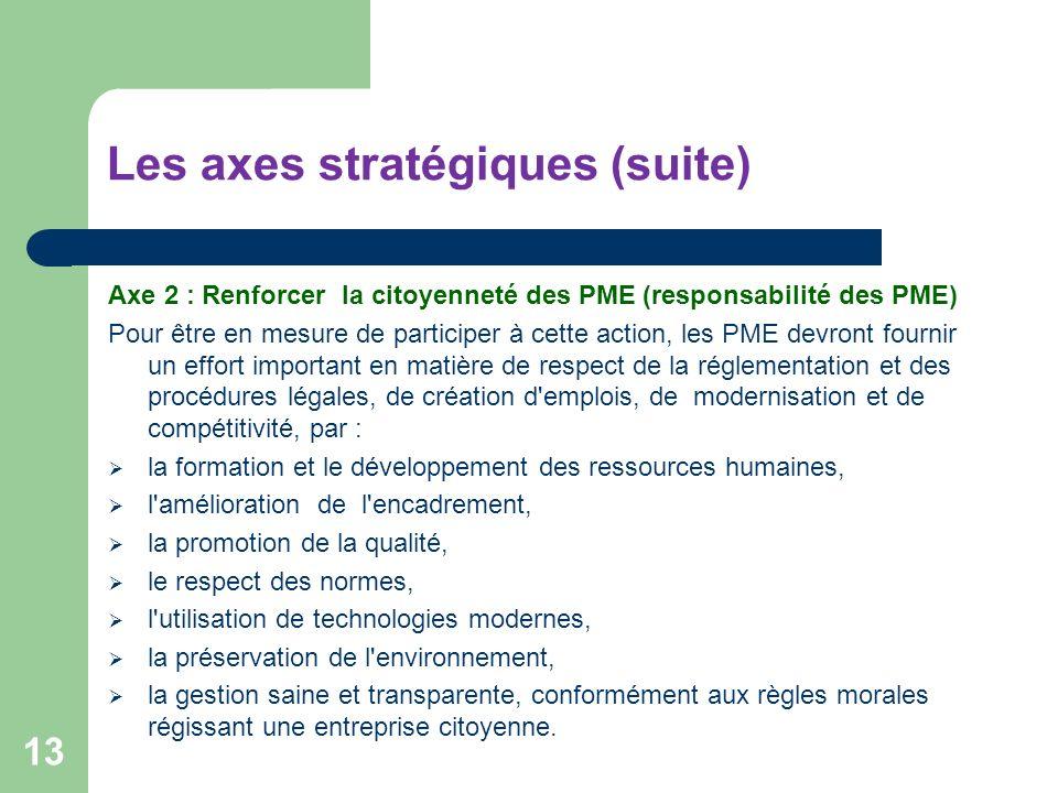 Les axes stratégiques (suite) Axe 2 : Renforcer la citoyenneté des PME (responsabilité des PME) Pour être en mesure de participer à cette action, les
