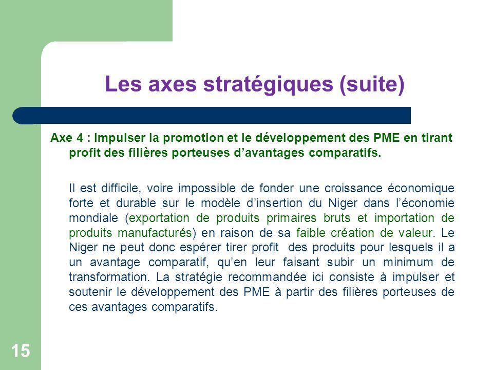 Les axes stratégiques (suite) Axe 4 : Impulser la promotion et le développement des PME en tirant profit des filières porteuses davantages comparatifs