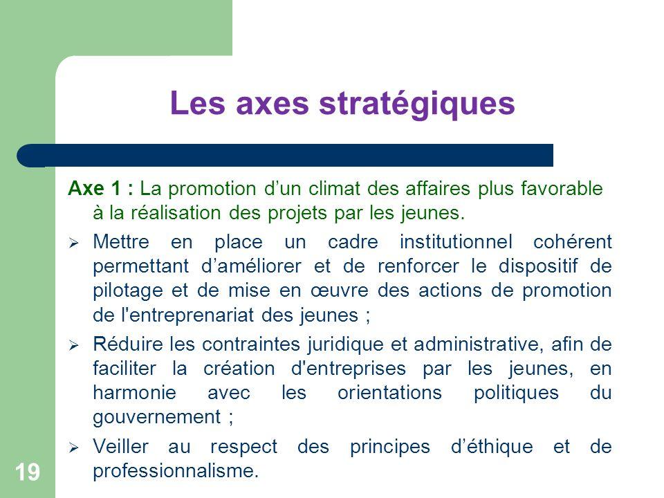 Les axes stratégiques Axe 1 : La promotion dun climat des affaires plus favorable à la réalisation des projets par les jeunes. Mettre en place un cadr