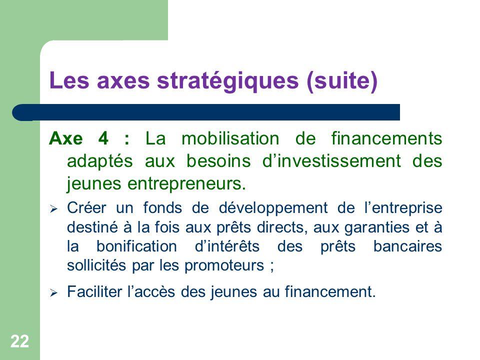 Les axes stratégiques (suite) Axe 4 : La mobilisation de financements adaptés aux besoins dinvestissement des jeunes entrepreneurs. Créer un fonds de