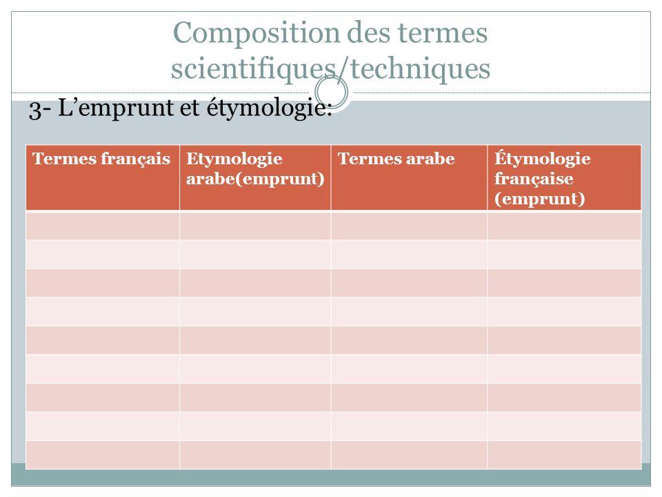 Composition des termes scientifiques/techniques 3- Lemprunt et étymologie: Termes françaisEtymologie arabe(emprunt) Termes arabeÉtymologie française (