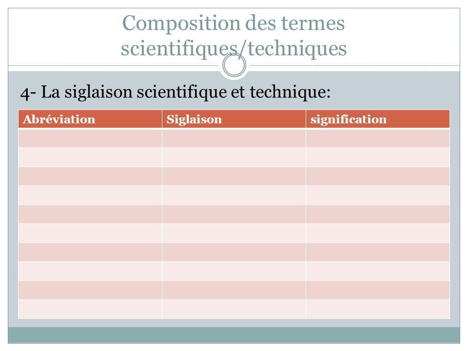 Composition des termes scientifiques/techniques 4- La siglaison scientifique et technique: AbréviationSiglaisonsignification