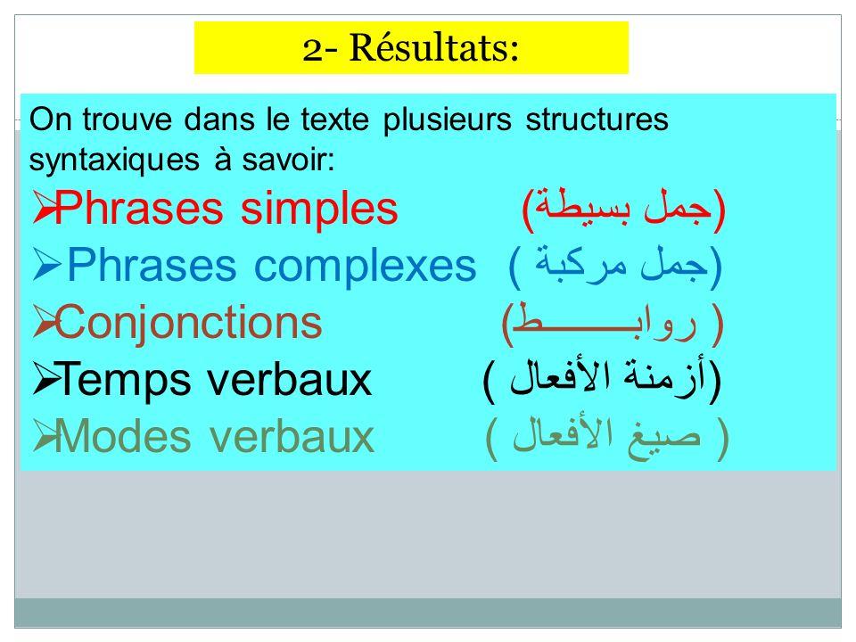 2- Résultats: On trouve dans le texte plusieurs structures syntaxiques à savoir: Phrases simples (جمل بسيطة) Phrases complexes) (جمل مركبة Conjonction